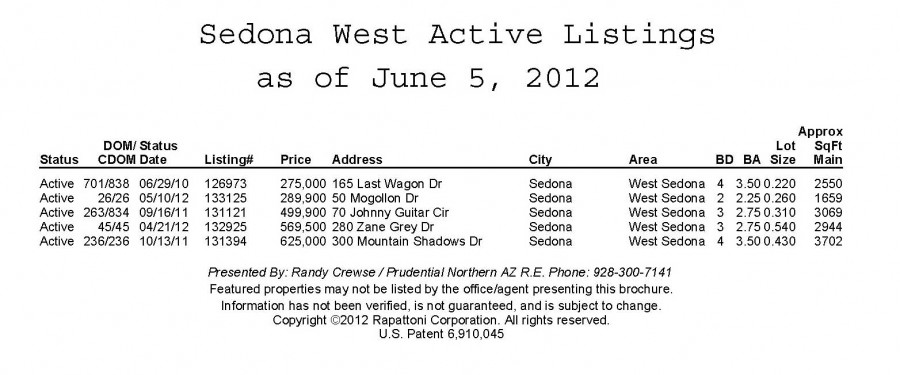 sedona west active listings june 5 2012
