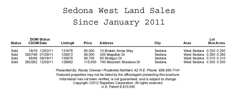 sedona west usbdivision land sales since january 1 2012