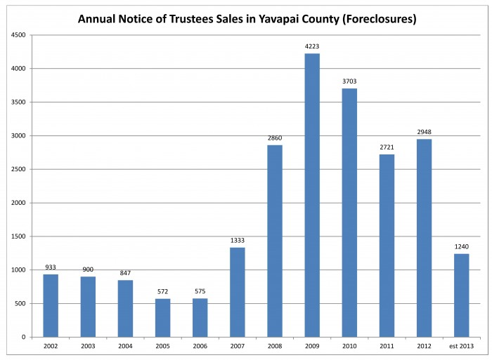 annual trustees notice for website